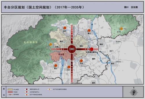 北京14个分区规划情况,一睹为快